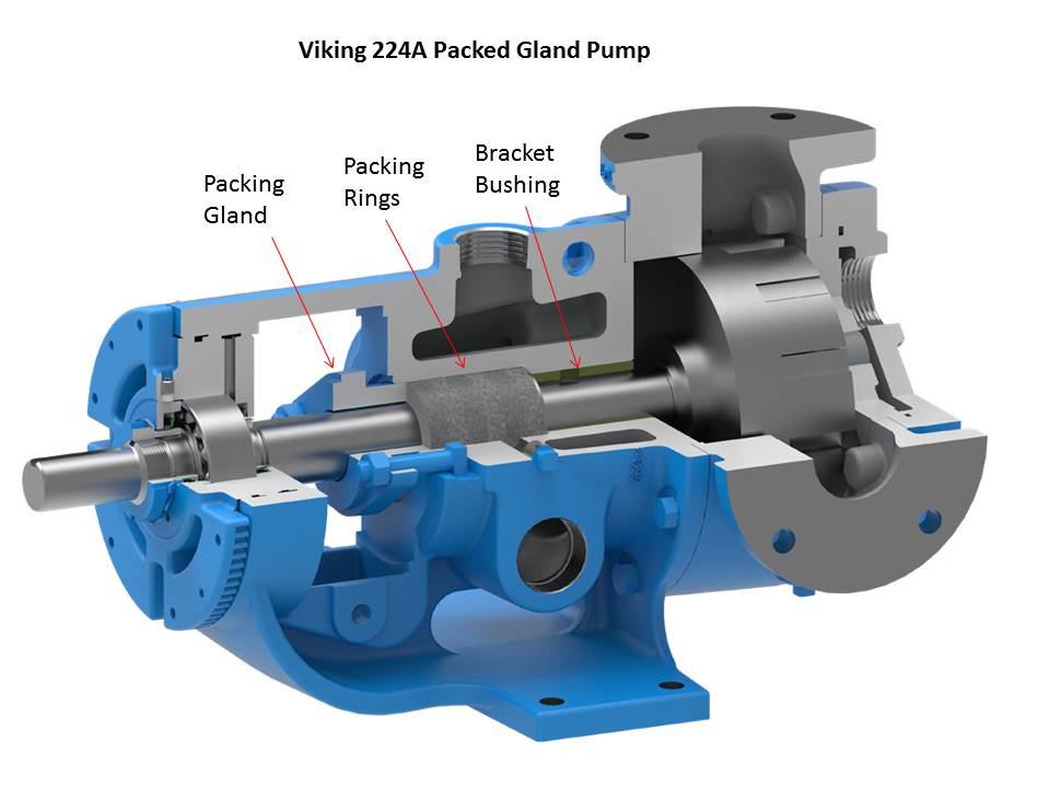 Viking 224A Packed Gland Pump